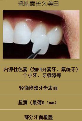 广州口腔医院哪家好