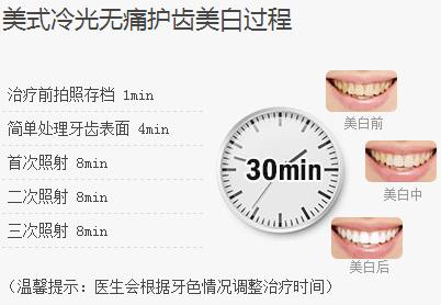 广州市牙科医院排行榜
