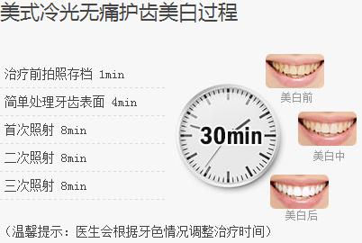 广州三甲医院牙科
