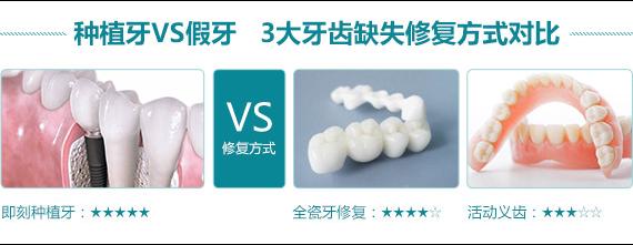 广州公立牙科医院排名